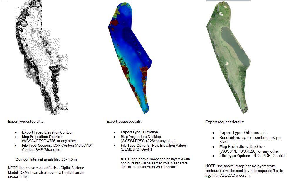 Designing A Golf Course Autodesk Community Civil 3d