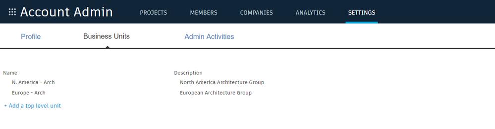 business unit administrator description Position description  participate in the strategic and business planning for the events unit  business administrator date:.