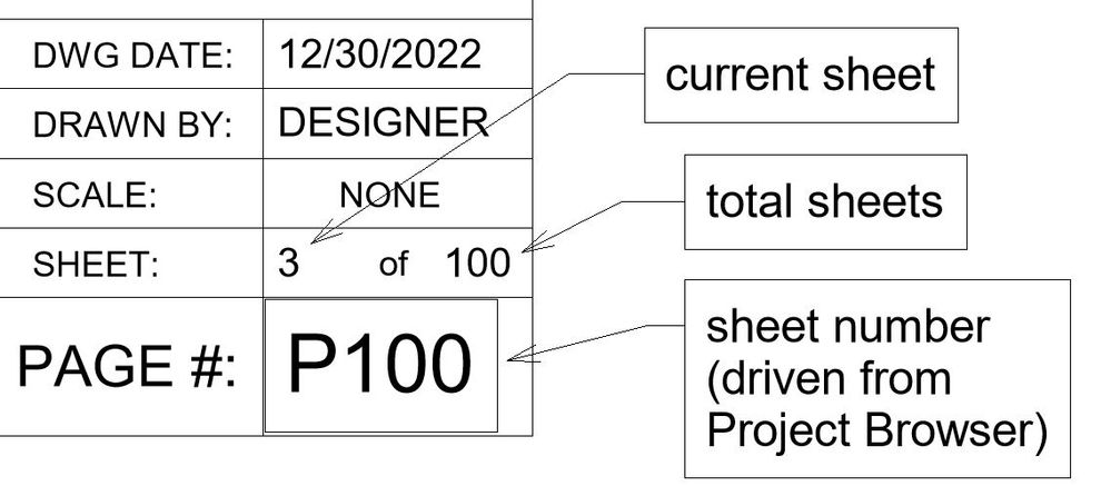 sheet number vs sheet counts autodesk community revit products