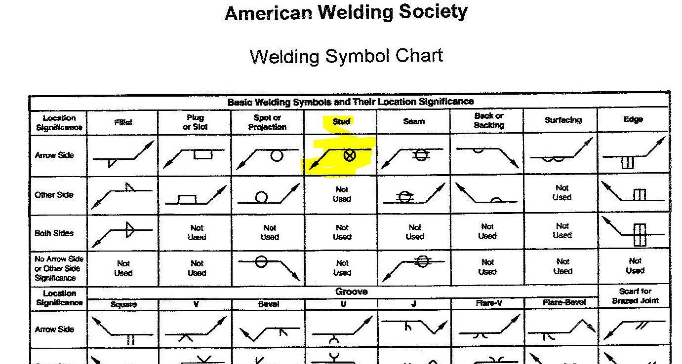 Solved: custom weld symbol - Autodesk Community
