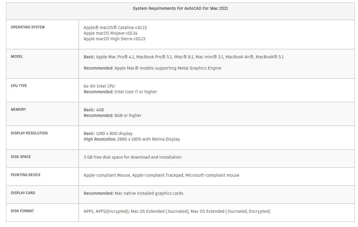 Buy Autocad Plant 3d 2014 Mac Os