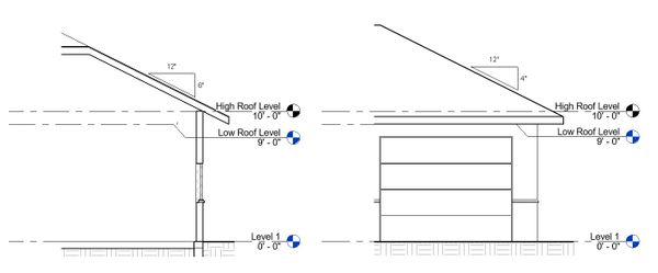 Solved Spot Slope Annotation Not Correct On A Hip Roof In Elevation Autodesk Community Revit Products
