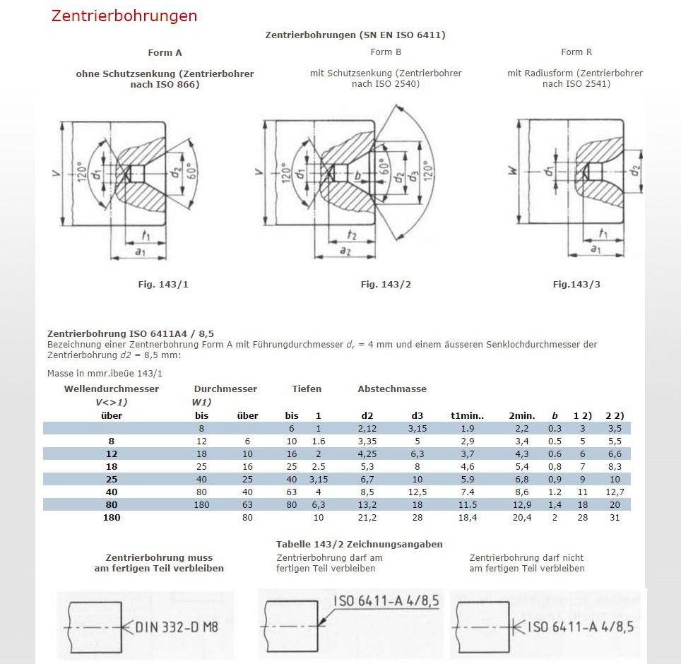 Metric Servo Motor Frame Size Chart also Introduction To Electrical Engineering likewise Nema Stepper Motor Size Chart likewise Electric Motor Frame Size Standard moreover Baldor Motor Frame Chart. on iec motor frame size chart