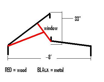 What download will help design a steel wood clerestory for Clerestory roof truss design