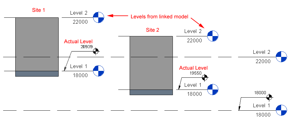 Spot Elevation In Plan Revit : Multiple sites and level display autodesk community