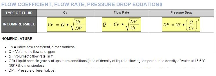 Solved: Autodesk Simulation CFD - Calculator Volume Flow