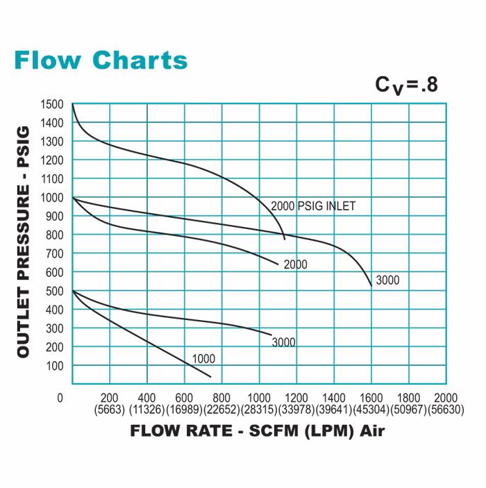 solved  autodesk simulation cfd - calculator volume flow rate need help  tks - page 3