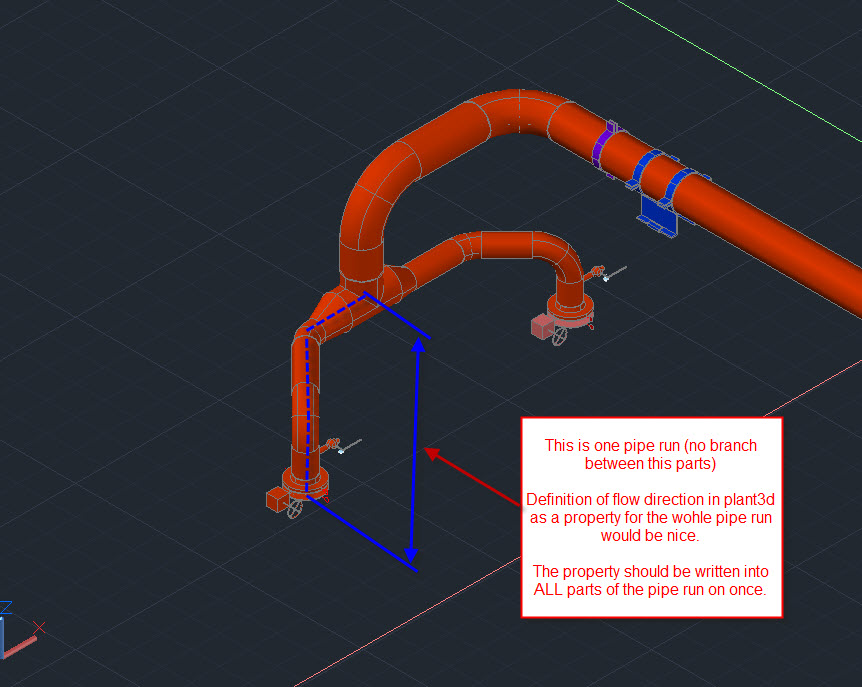 Flow directions for pipe runs and automatically annotation