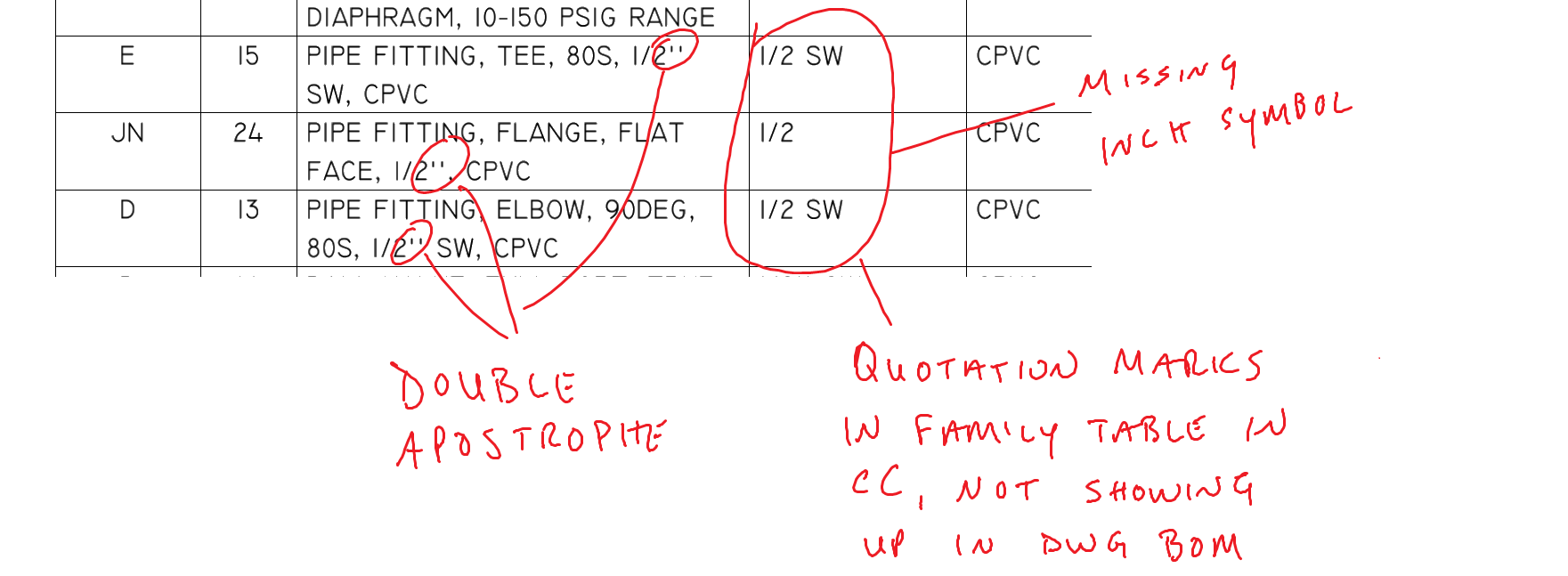 Quotation marks for inch symbol content center families quotation marks for inch symbol content center families biocorpaavc Images