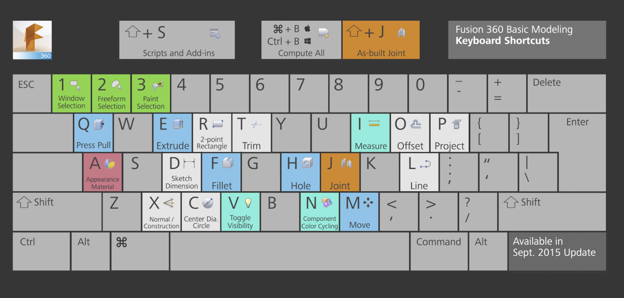 Solved 3d Space Mouse Pro App Function List Autodesk