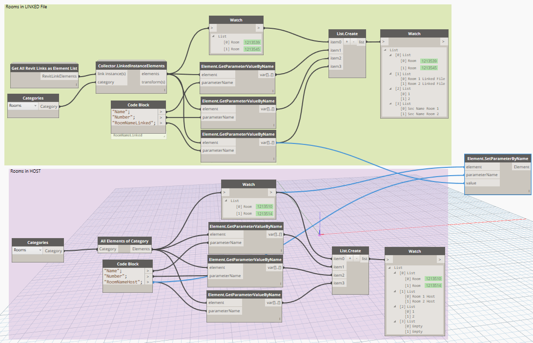 Solved: Shared parameters and linked models - Autodesk