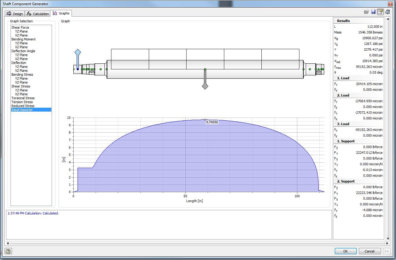 Strange Shaft Generator Improvement Autodesk Community Wiring 101 Jonihateforg
