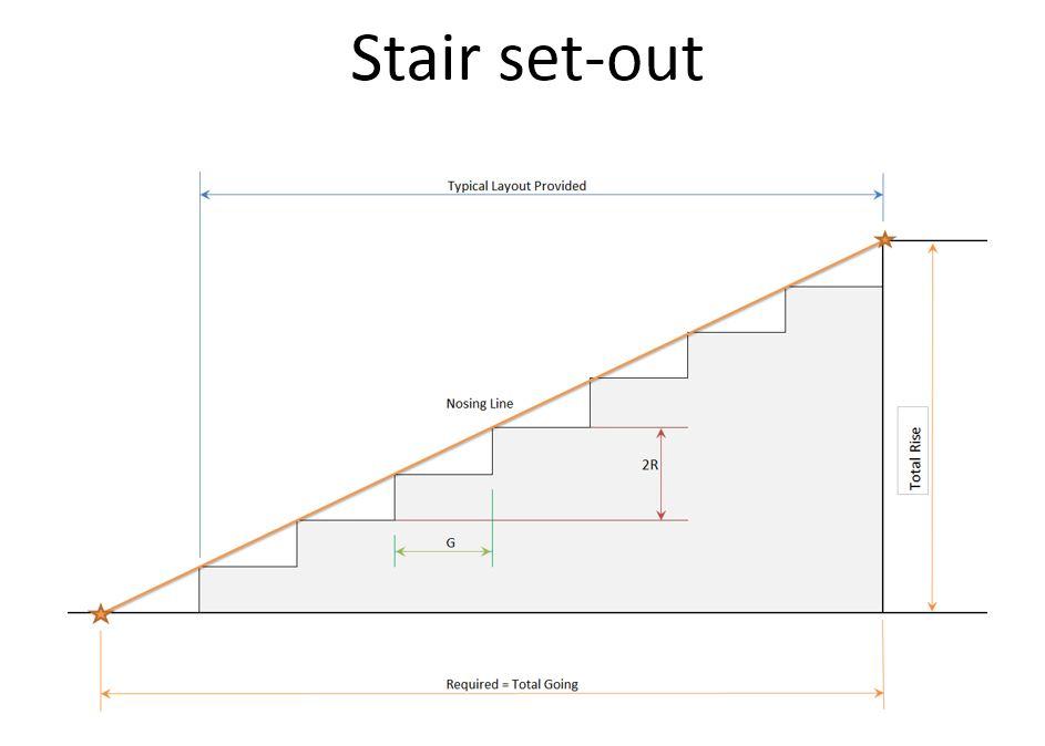 Staircase Stringer Angle - Photos Freezer and Stair Iyashix Com