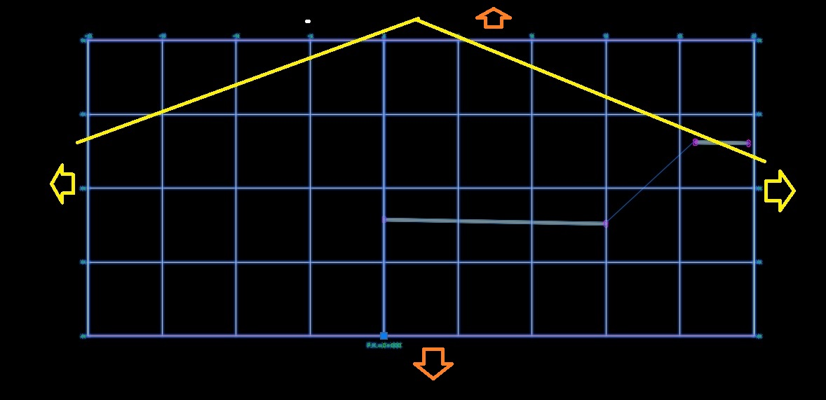 Drawing Lines With Arrows In Autocad : Profile view or section symbols to drag and change