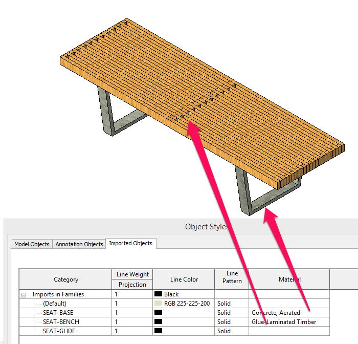 Importing Sketchup Furniture Into Revit And Applying