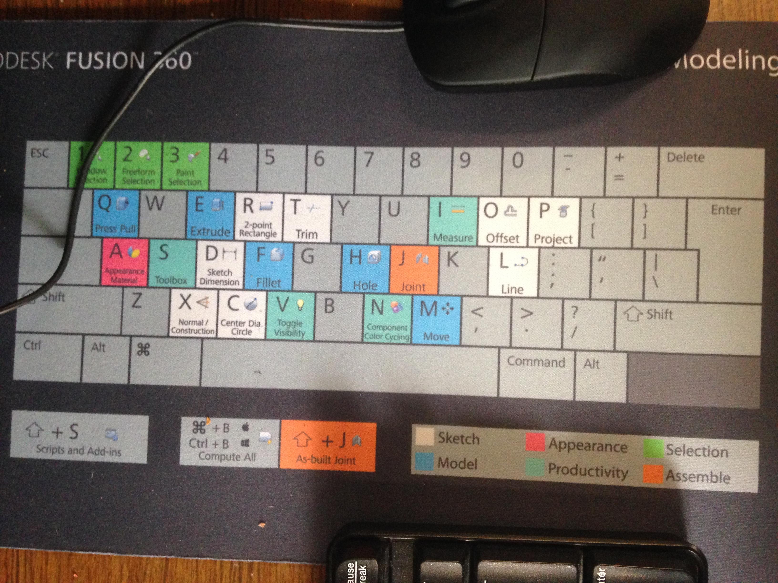 Symbols list or cheat sheet - Autodesk Community- Fusion 360