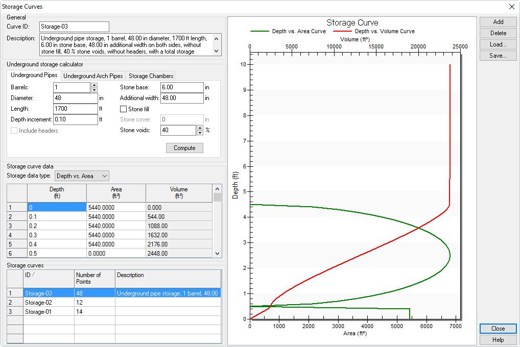 Autodesk hydra flow tutorials