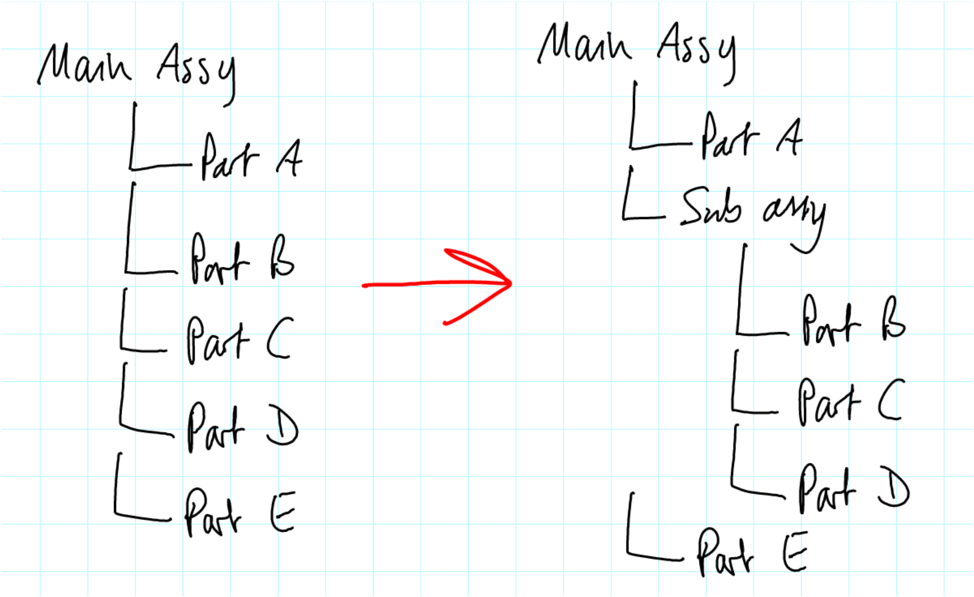 Solved: Creating a new sub-assembly within an assembly