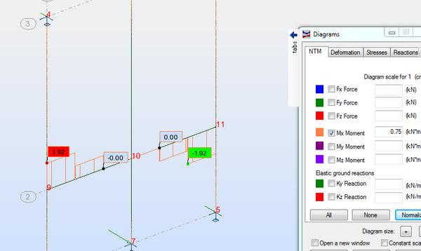 Amazing Torsional Moment Diagram Of Steel Beam Autodesk Community Robot Wiring Database Gramgelartorg