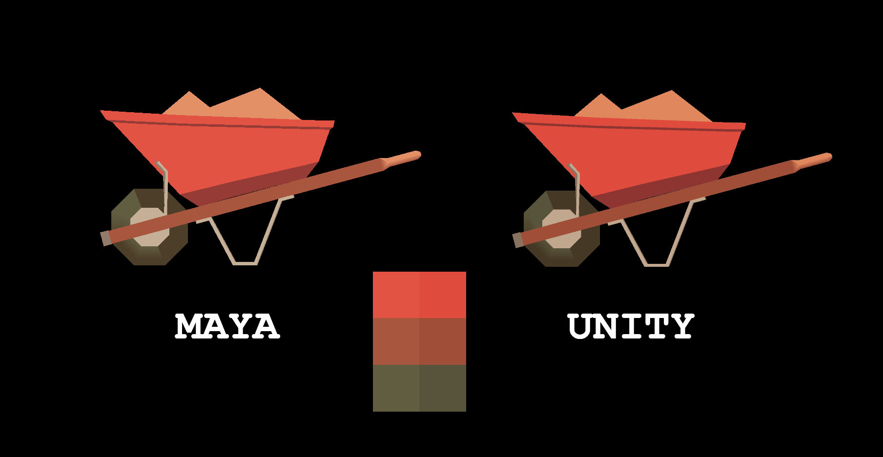 Unity Vertex Color Shader 2018
