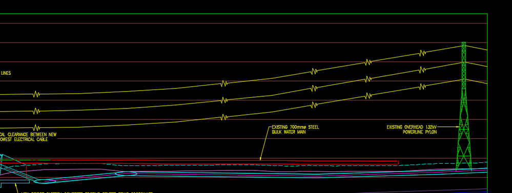 Autocad Civil 3d Line Types In Autocad