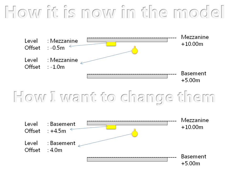 how to change the size of a ceiling in revit