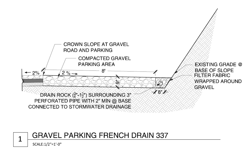 Drainage Gravel Cell : How to model an infiltration trench and bioretention cell