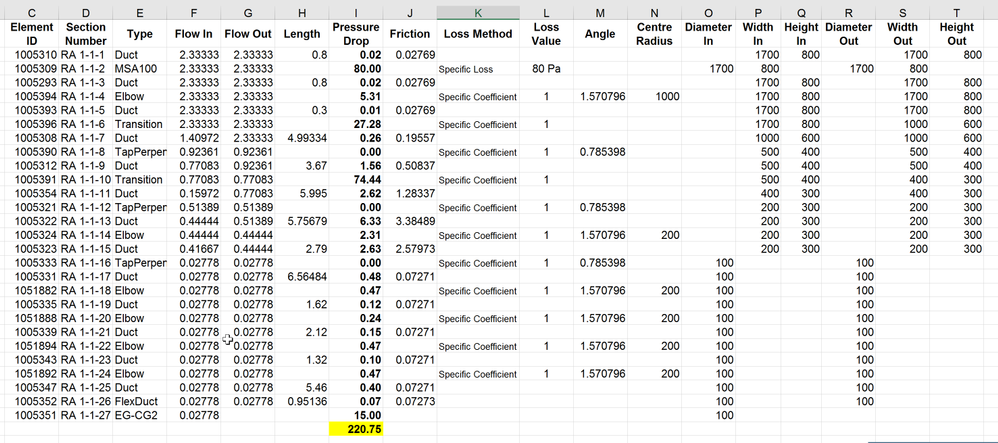 allow to schedule loss method  loss method setting  and