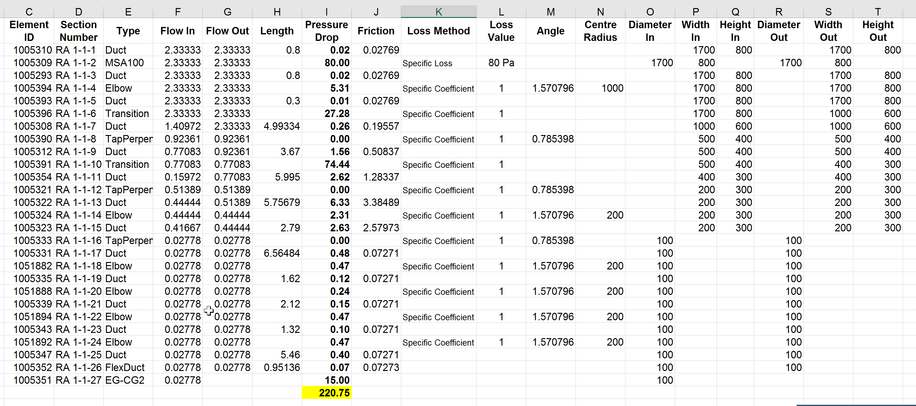 Allow to Schedule Loss method, Loss Method Setting, and