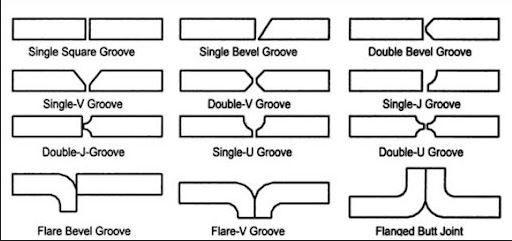 Specification Design Pattern C