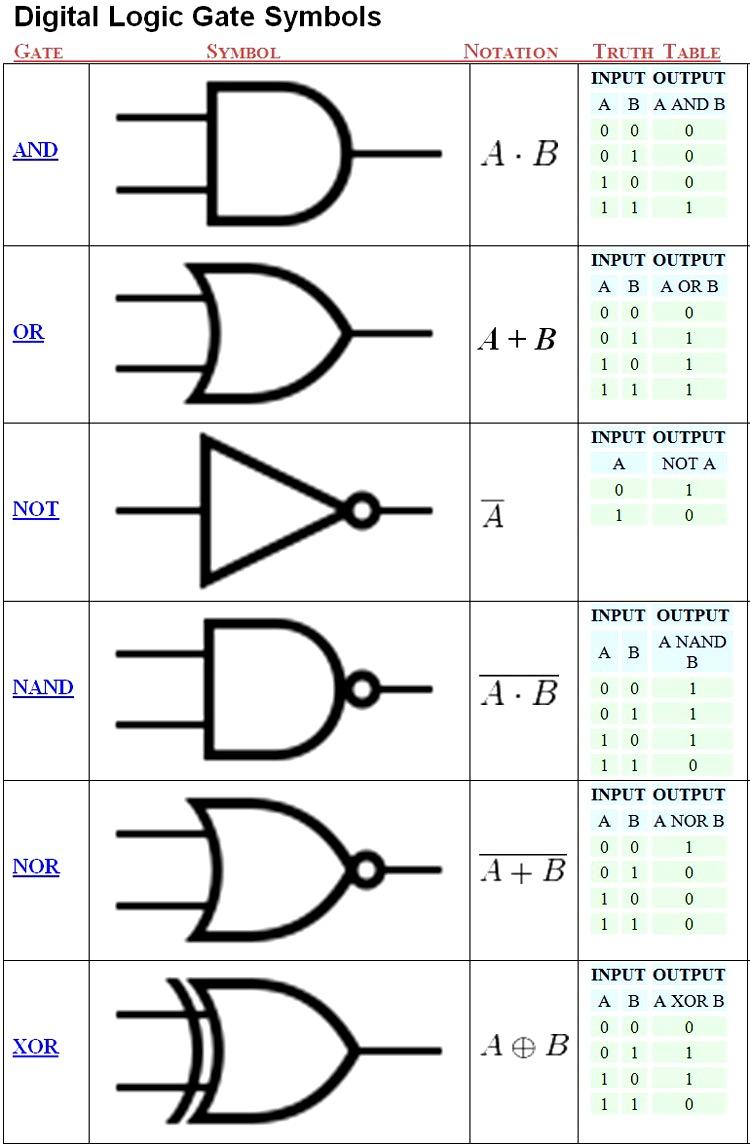 Solved: Autocad Electrical Logic Circuit help! - Autodesk Community