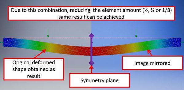 Final deformed shape du to applied symmetry.JPG