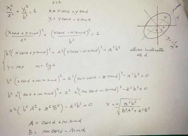 002 - Rotated ellipse.jpg