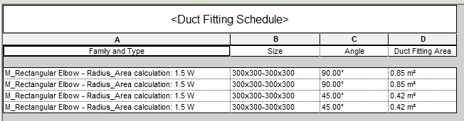 Solved: Duct Elbow Area in schedule - Autodesk Community- Revit Products