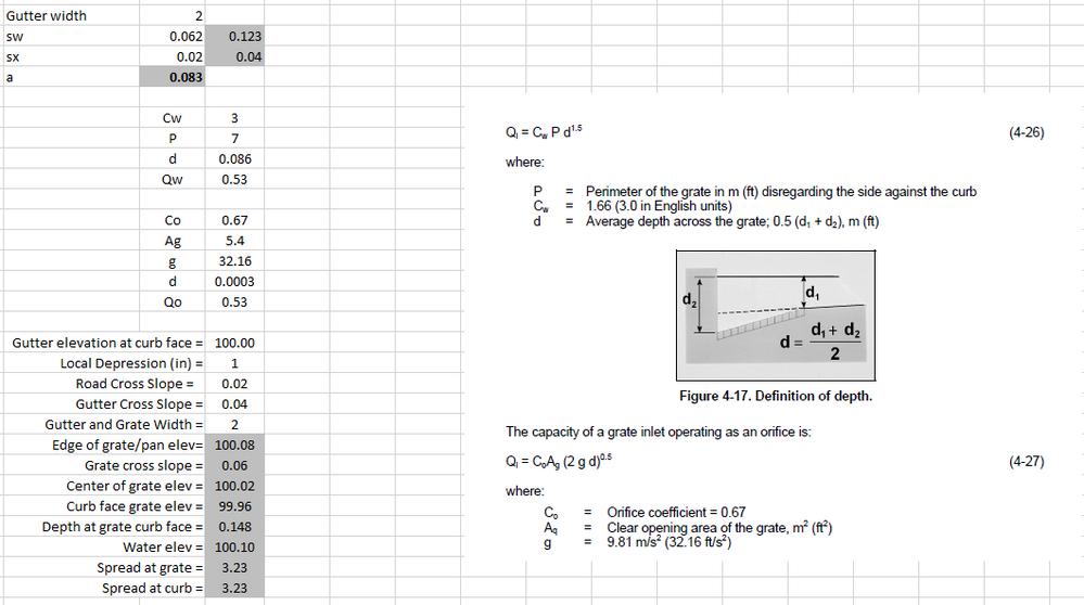 Solved: SSA Curb & Gutter Inlet Calculator - Autodesk