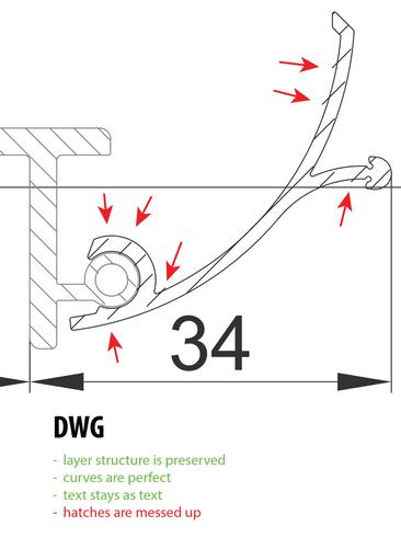 Solved: AutoCad to Illustrator hatch problem - Autodesk
