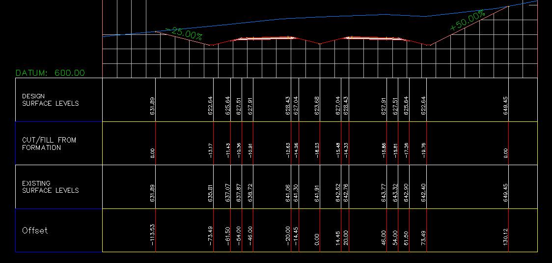 Cross-section Band Style - Autodesk Community