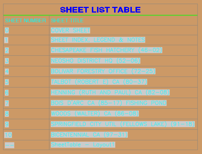 Solved: Where is the Sheet Index table style stored? - Autodesk