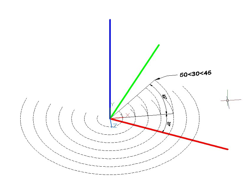 Solved: Image Spherical coordinates is not correct