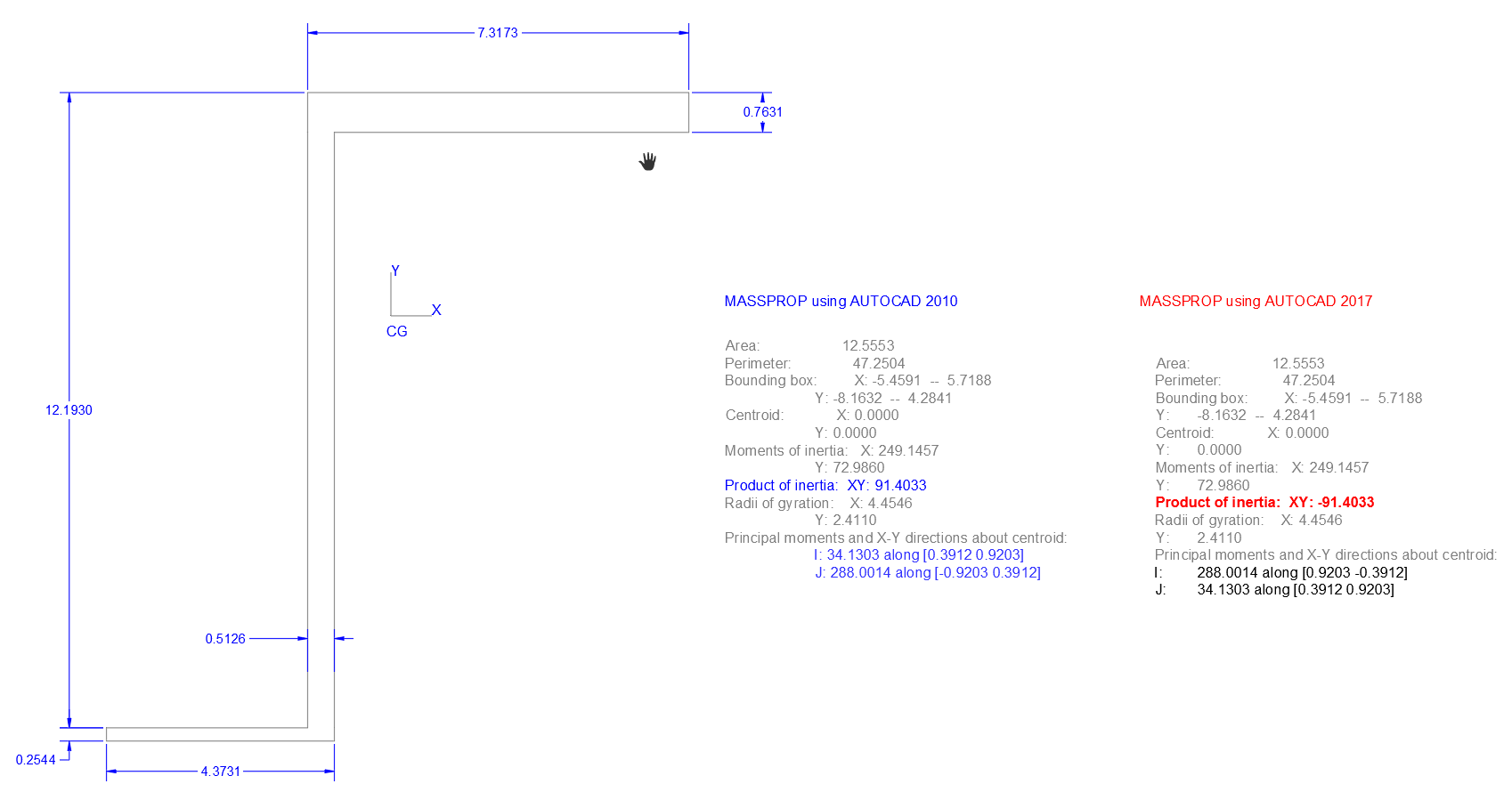 Calculation for Product of Inertia in AutoCAD using MassProp