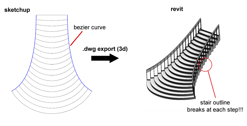 Solved: Import bezier curves from Sketchup for stair