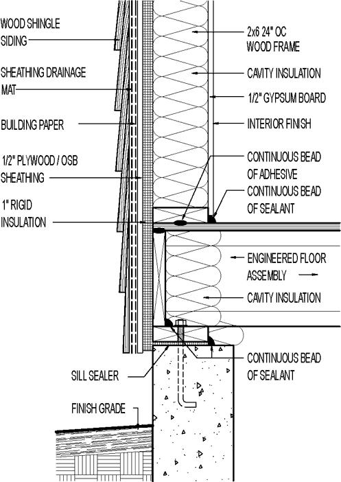 Vinyl siding wall autodesk community Standard insulation for exterior walls
