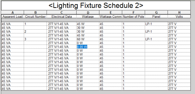 Solved Light Fixture Parameters Showing Same Results