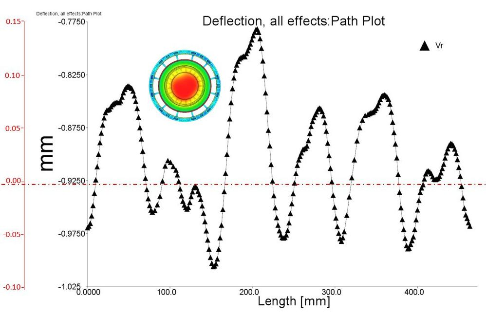 Path plot- scale.JPG