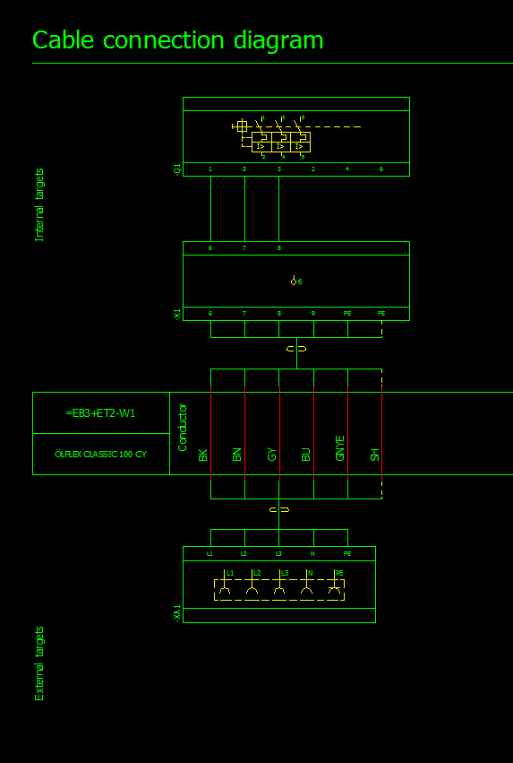 Termination Drawing  Diagram
