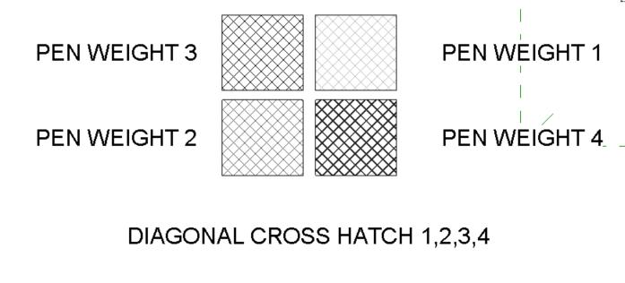 Wood Plank Hatch Pattern Autocad