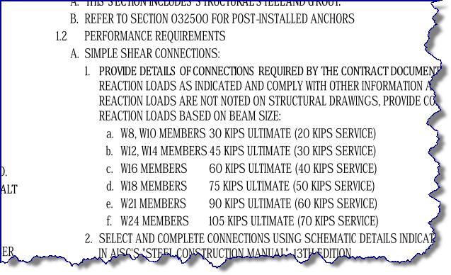 Mpdf Unicode Font