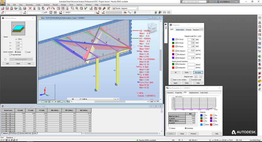 Autodesk simulation community zero moment on bar 1 and bar 2g ccuart Images