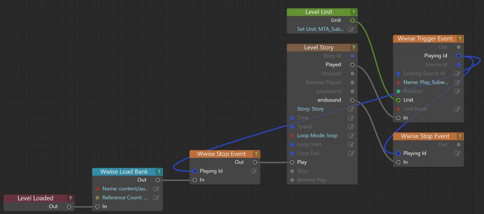 Solved: Unit Sound - Autodesk Community- Stingray