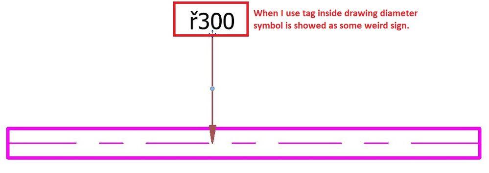 Revit 2018 Diameter Symbol Not Showing